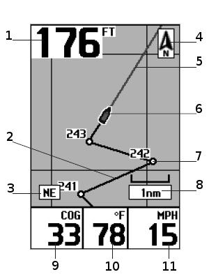 Track View (PiranhaMAX 176xi)